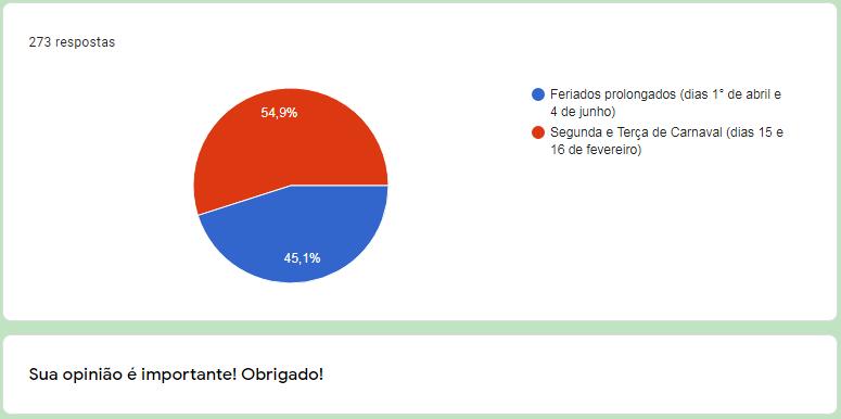 enquete_feriados_resultado